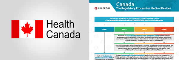 Fill out our short form to request information about Canada