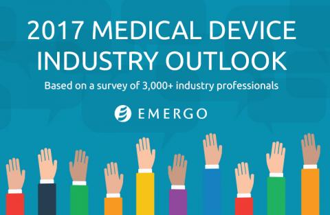 Download the Results of 2017 medical device industry survey